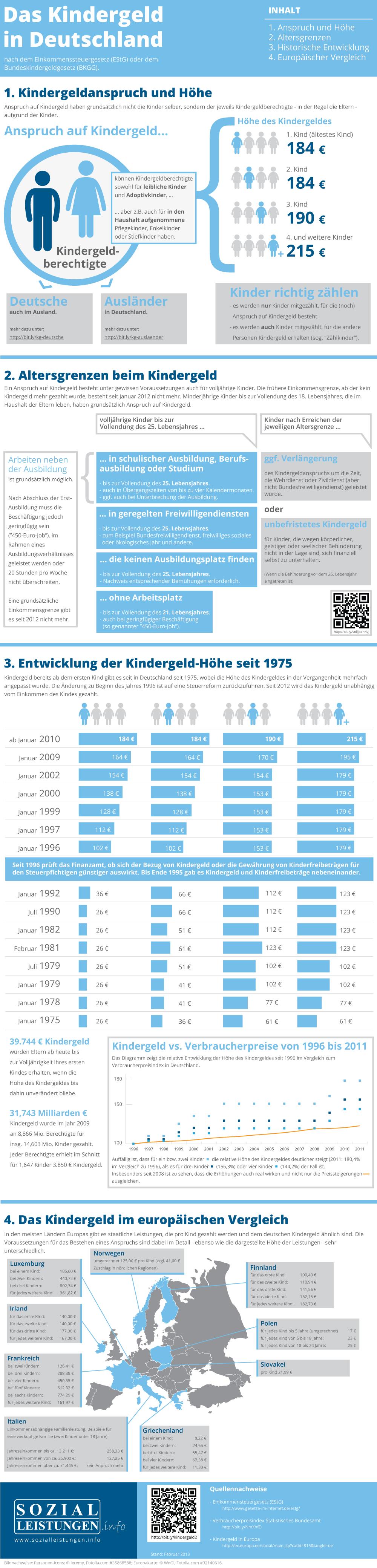 Kindergeld in Deutschland